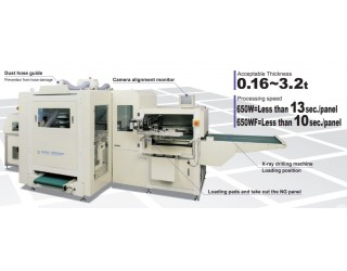 HME-650W/WF  Trimming and Beveling machine for Multilayer PWB